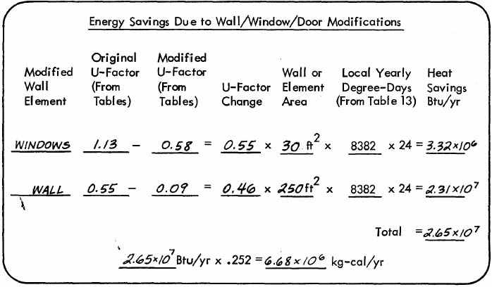 Energy Savings Due To Wallwindowdoor Modifications: Window Energy Calculations Worksheet At Alzheimers-prions.com