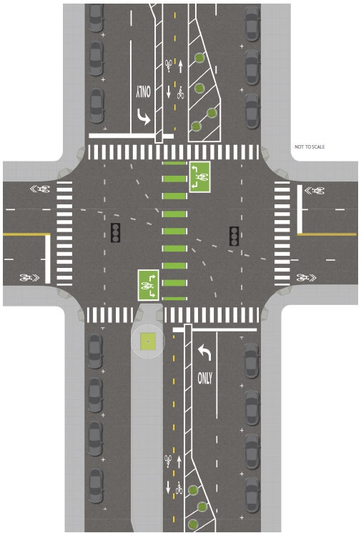 Graphic depicts the bike lane design system at a four-way intersection of a four-lane, two-way street with a center oriented separated two-way bike lane and a four-lane, two way street with only shared roadway bike symbols and chevrons to indicate direction of travel. The two-way separated bike lane is oriented next to a center raised median island between the two directions of vehicle travel lanes. There is a painted buffer with street planters and a vehicle left-turn storage lane between the bike lane and vehicle through travel lanes. The bike lane is painted green when it crosses the intersection with chevrons to indicate direction of travel and white dotted segments to delineate the edges. There are two two-stage turn queue boxes adjacent to the ends of both the raised concrete median island and the painted buffer.