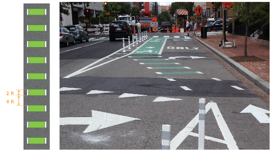 Image depicts two-way separated bike lane with white painted bicyclist symbols and arrows indicating direction of travel. The pattern of the green colored pavement shall be in a manner matching the pattern of the dotted lines; filling in only the areas directly between a pair of dotted line segments (MUTCD Interim Approval IA-14) as shown in the graphic.