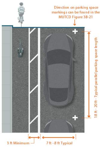 Graphic depicts two-way separated bike lane on left-side of two-lane, two-way street in Seattle, WA. Painted buffer with parked cars and on street parking between bike lane and street.