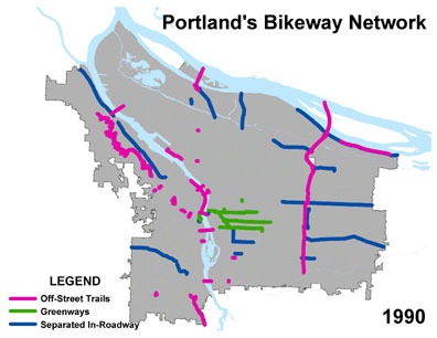Graphics depict four street network maps of Portland, OR. Off-street trails are highlighted pink. Greenways are highlighted green. Separated in-roadway bike lanes are highlighted blue. One map shows mileage of built bikeways in 2009 at 283 bikeway miles.