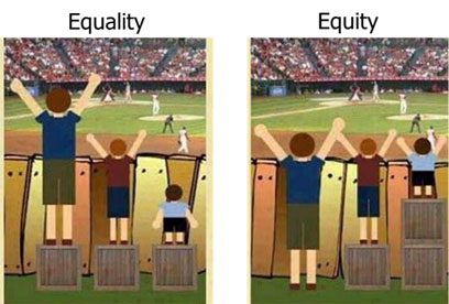 Comparing Equality and Equity