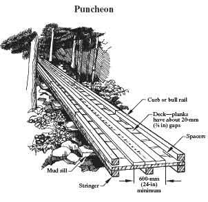 wood walkway plans