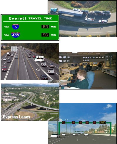 "Six photos represent the ""operating efficiently"" strategy, including and ITS travel time sign, express lanes, a traffic management center, and new traffic lights that were re-signaled."