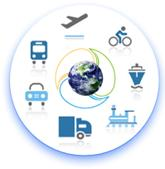 Circle image with icons. Globe of Earth in the center surrounded by an airplane, a bike, a boat, a train, a truck, a car, and a bus.
