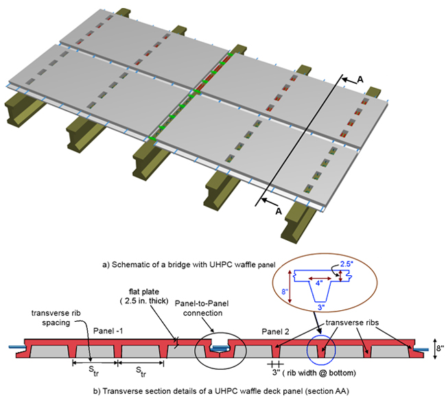 diagrams  schematic of uhpc panels supported by girders