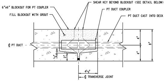 Design Guide For Precast Uhpc Waffle Deck Panel System