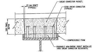 Shear stud design example