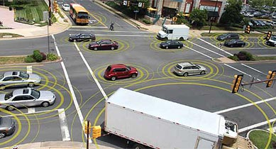 Wireless communications, represented by yellow circles in this artist's rendering, will provide connectivity among all modes of transportation, including cars, buses, trucks, emergency vehicles, and transit.