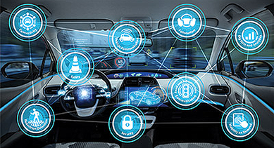 Photo. Dashboard of a vehicle with 9 icons inside circles labelled Connectivity, Pedestrian Detection, Safety, Vehicle Communication, Security, Automation, Road and Infrastructure Communication, Big Data and Analysis, Mobility on Demand. Each circle/icon is linked to three or more of the other circles/icons.
