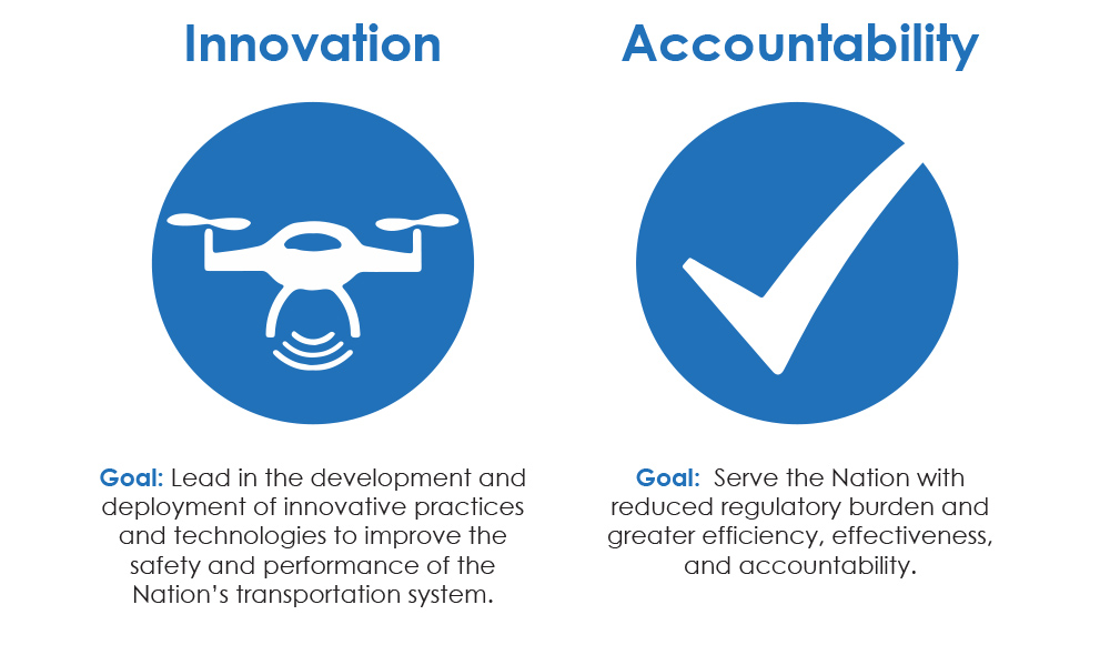 Innovation and Accountability logos.