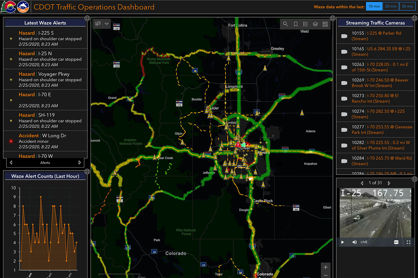 CDOT Traffic Operations Dashboard
