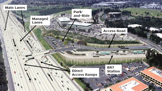 Photo showing main lanes, managed lanes, park and ride, ramps, the access road, and the BRT station