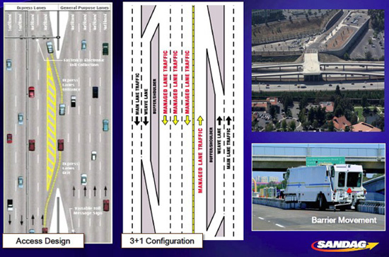 I-15 Express Lane design diagrams and photos