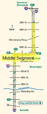 Travel speed map of the middle segment