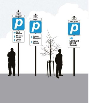Drawing of people standing by parking signs