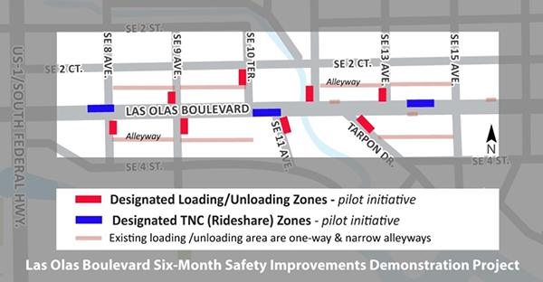 Map shows Las Olas Boulevard and side streets. Las Olas Boulevard includwes three designated TNC (rideshare) zones, and there are eight desginated loading/unloading zones on the side streets. The map also shows the previously existing loading/unloading areas in one-way, narrow alleyways.