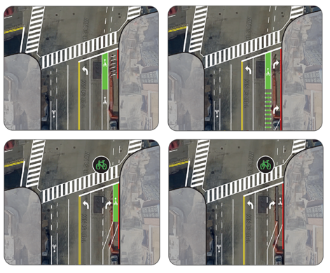 Graphic shows four intersections with treatments to separate right turning vehicles from bicycle traffic. -Top left image shows through bicycle and vehicle travel lanes, green paint, and through intersection guidelines, with no physical separation. -Top right image shows a through bicycle and vehicle right turn lane with mixing zone, green paint, and through intersection guidelines, with no physical separation. -Bottom left image shows a through bicycle and vehicle right turn lane, green paint, and through intersection guidelines, no mixing zone, bicycle signal, and phase separation from right turning vehicles. -Bottom right image shows a through bicycle and vehicle right turn lane, through intersection guidelines, no mixing zone, bicycle signal, and phase separation/concrete median separation from right turning vehicles.