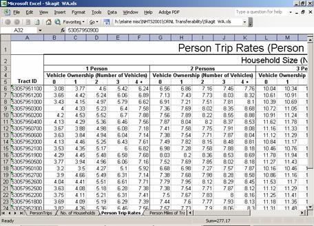 Vehicle status report uk gaap