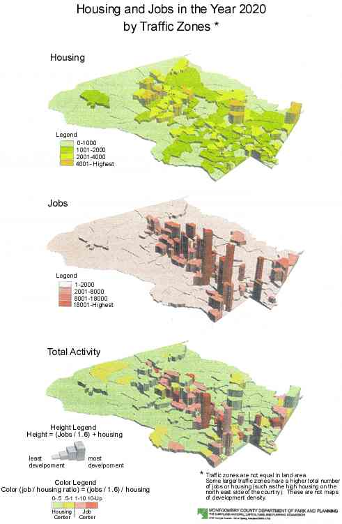 Fig. 3 Housing and Jobs in Year 2020, Montgomery County