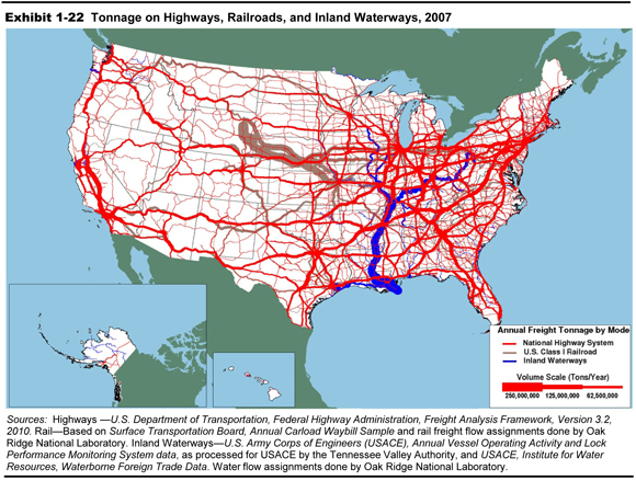 Exhibit 1 22 Tonnage On Highways Railroads And Inland Waterways 2007