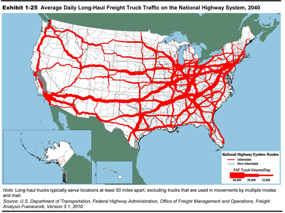 Average Daily Long Haul Freight Truck Traffic On The National