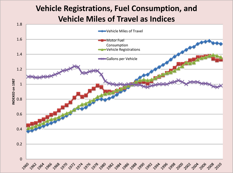 Office of highway policy information policy federal - Car fuel consumption comparison table ...