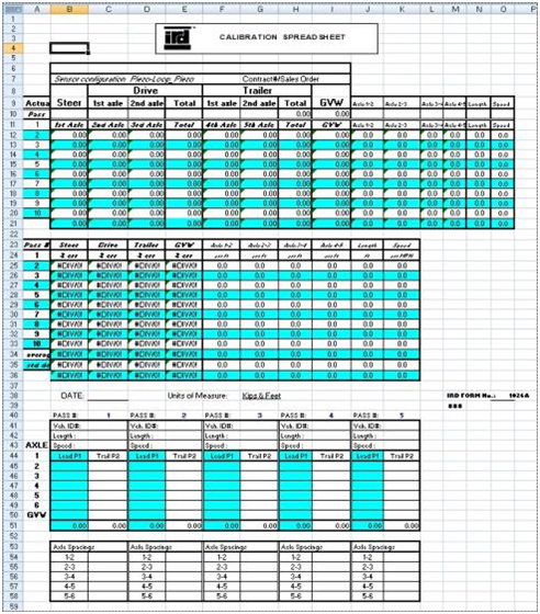 WIM Calibration Sheet. This spreadsheet screenshot shows the data ...