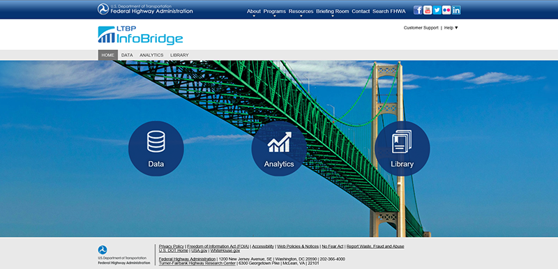 Screen capture of the LTBP InfoBridge homepage. The main navigation includes three options: data, analytics, and library.