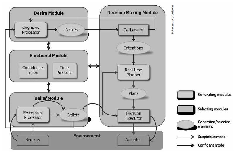 modes transportation research diagram wiring diagram Land Transportation Diagrams modes transportation research diagram wiring schematic diagrammodes transportation research diagram wiring diagrams control parts of a