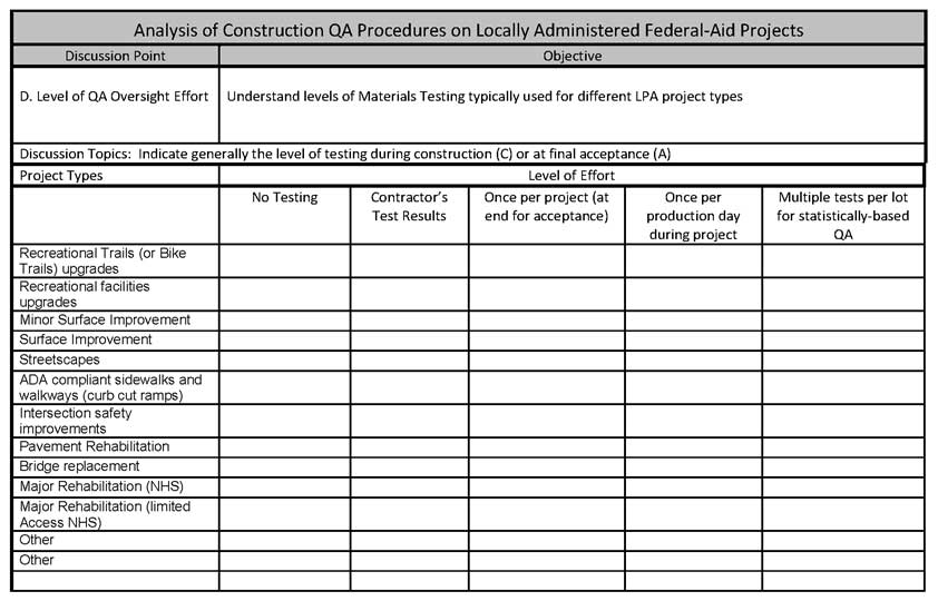 Appendix D. Lpa Interview Form - Analysis Of Construction Quality