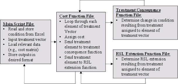 Chapter 5. Rsi Validation—Mdsha - Application and ...