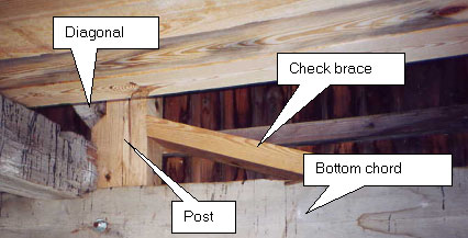 FHWA-HRT-04-098-Chapter 6  Ancillary Features-Covered Bridge Manual
