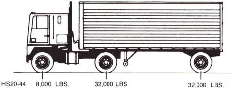 FHWA-HRT-04-098-Chapter 11  Loads-Covered Bridge Manual-APRIL 2005