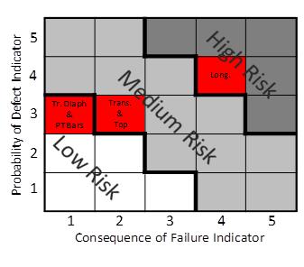 Index - Guidelines for Sampling, Assessing, and Restoring Defective