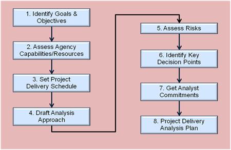 harlem renaissance research paper outline