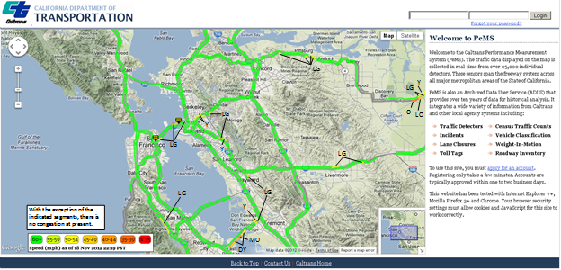 Chapter Example Data Environments State Of The Practice On - Caltrans traffic map