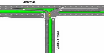 The illustration shows the  T Intersection