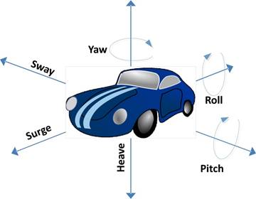 Index - Tuning the Federal Highway Administration's Driving