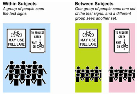 chapter 3 pedestrian and bicyclist traffic control