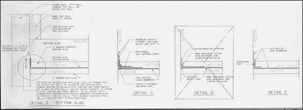 Fhwa Tunnel Leak Assessment Boston Central Artery