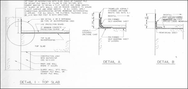 Waterproofing Detail Sheets : Fhwa tunnel leak assessment boston central artery